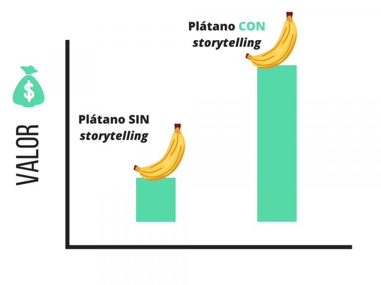 ebay storytelling