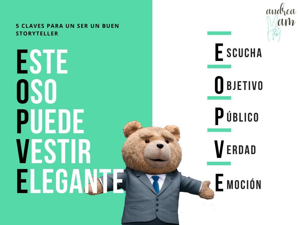 regla mnemotecnica storytelling con un oso: Este oso puede vestir elegante